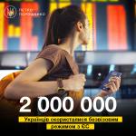 2 миллиона украинцев воспользовались безвизом с ЕС