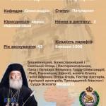 Патриархия Александрии и всей Африки признала ПЦУ! Секта РПЦ рвет с очередным православным центром